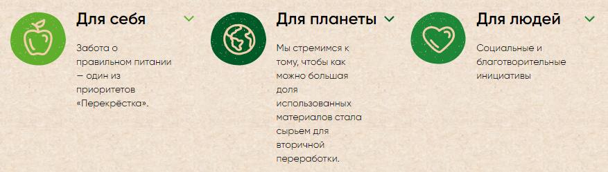 Разделы сайта польза
