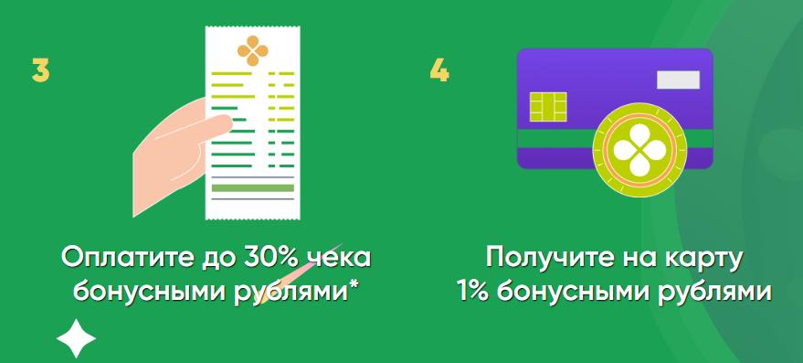 бонусные рубли 1% на карту связного